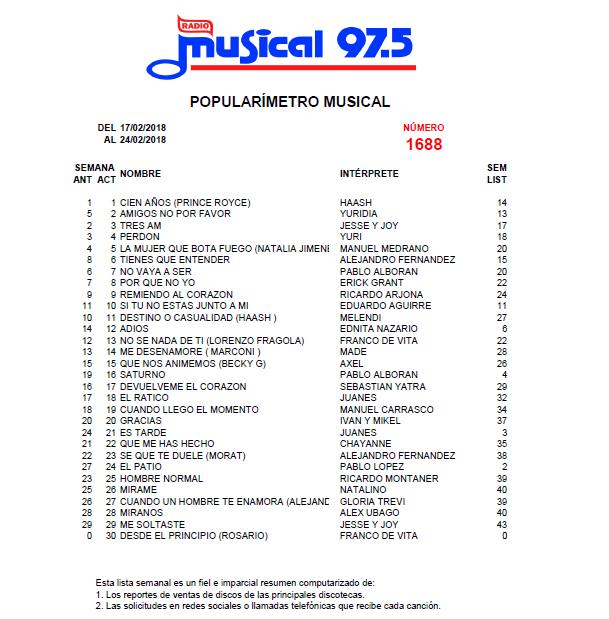 Popularímetro_Musical_1688_web