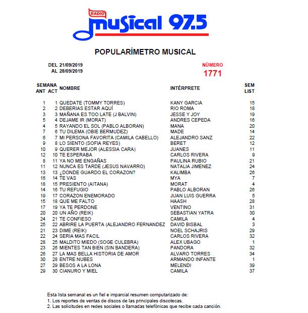 Popularímetro_Musical_1771_web