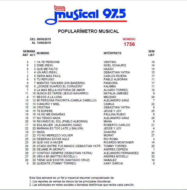 Popularímetro_Musical_1756_web