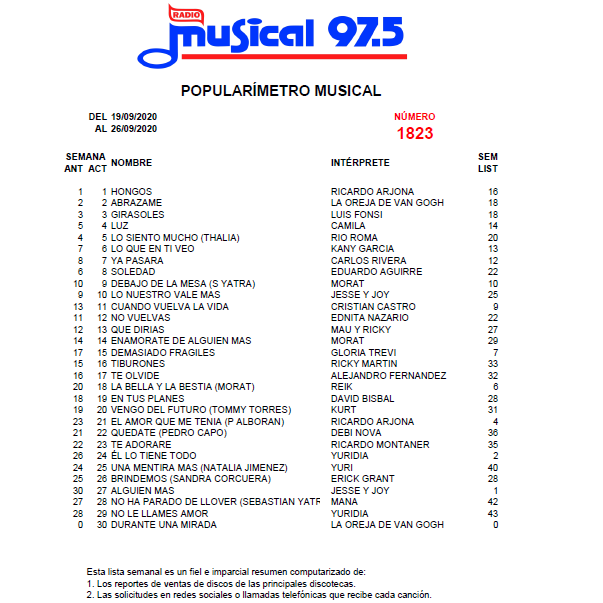 Popularímetro_Musical_1823_web