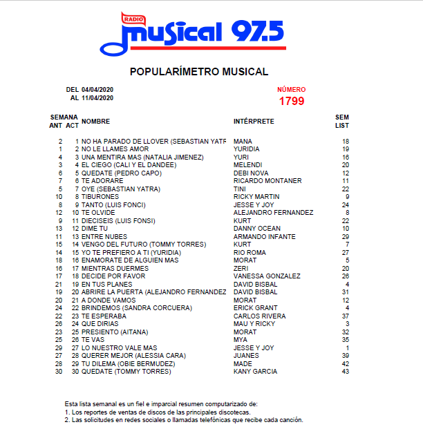 Popularímetro_Musical_1799_web