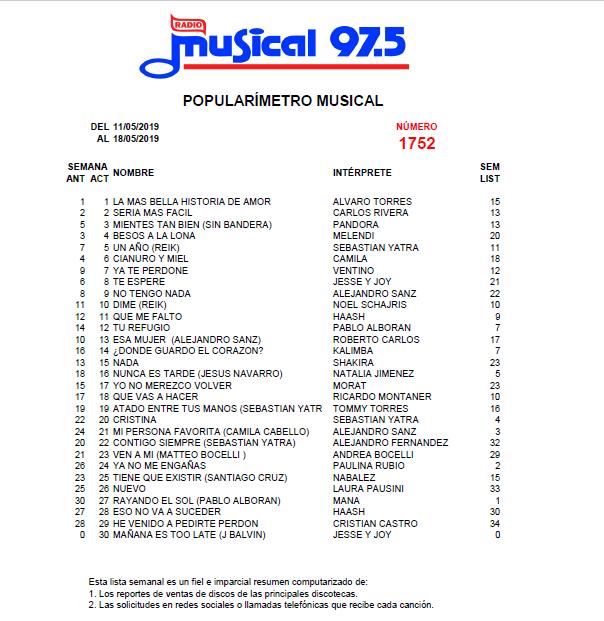 Popularímetro_Musical_1752_web