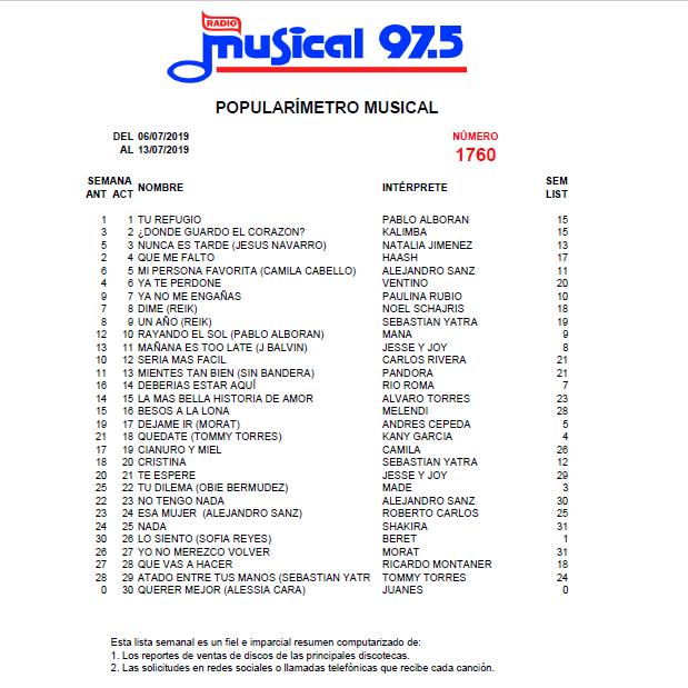 Popularímetro_Musical_1760_web
