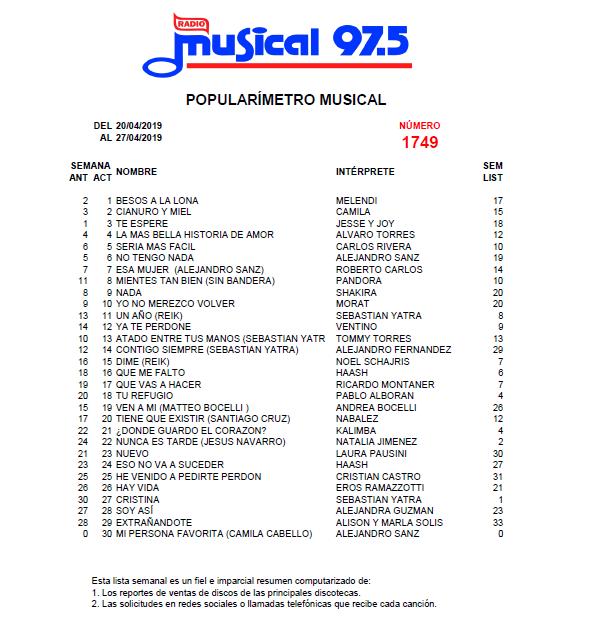 Popularímetro_Musical_1749_web