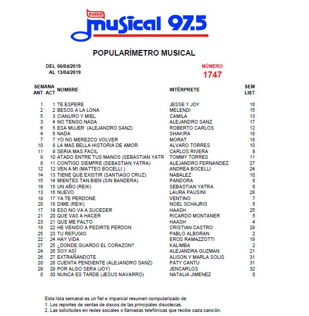 Popularímetro_Musical_1747_web
