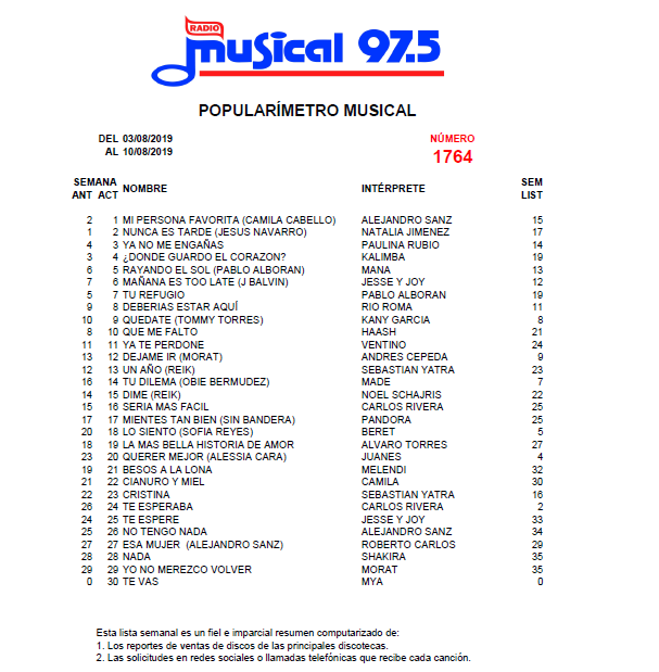Popularímetro_Musical_1764_web