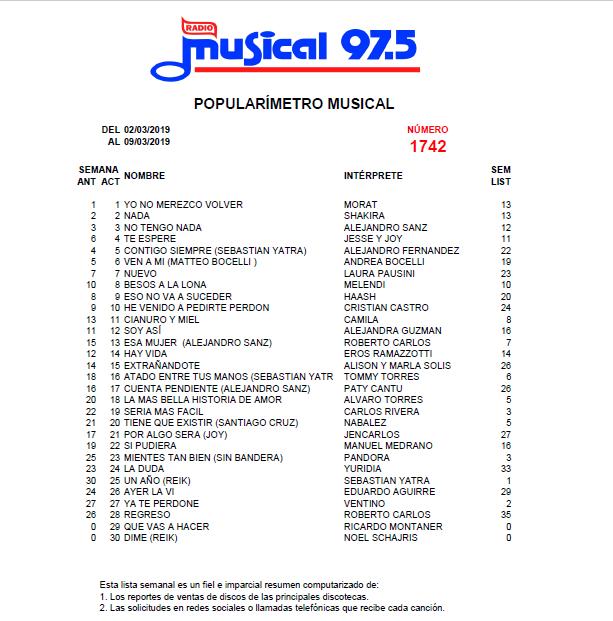 Popularímetro_Musical_1742_web