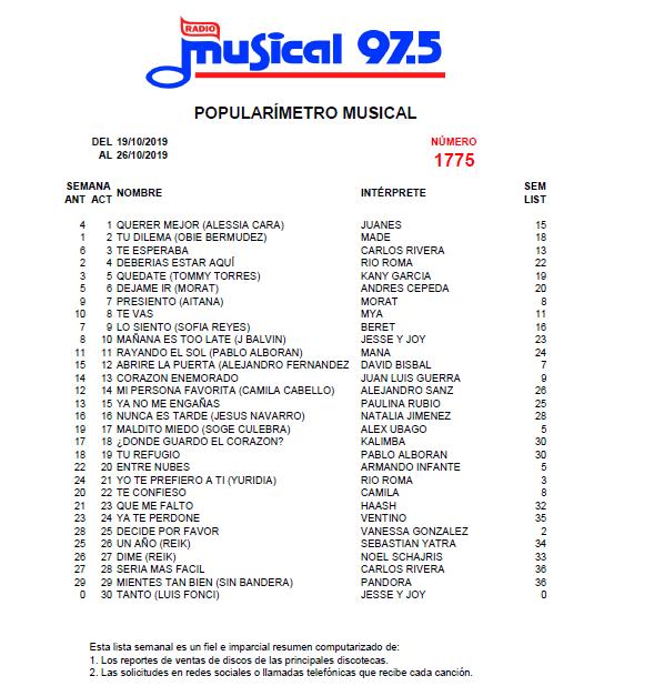 Popularímetro_Musical_1775_web