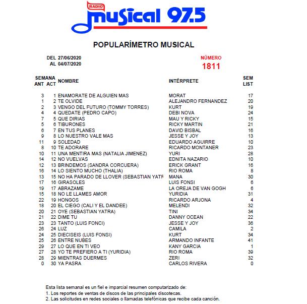 Popularímetro_Musical_1811_web