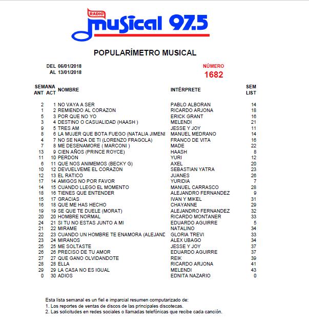 Popularímetro_Musical_1682_web