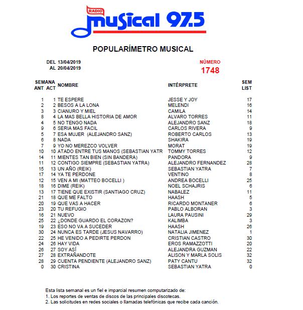Popularímetro_Musical_1748_web