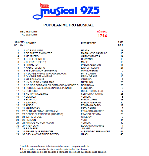Popularímetro_Musical_1714_web