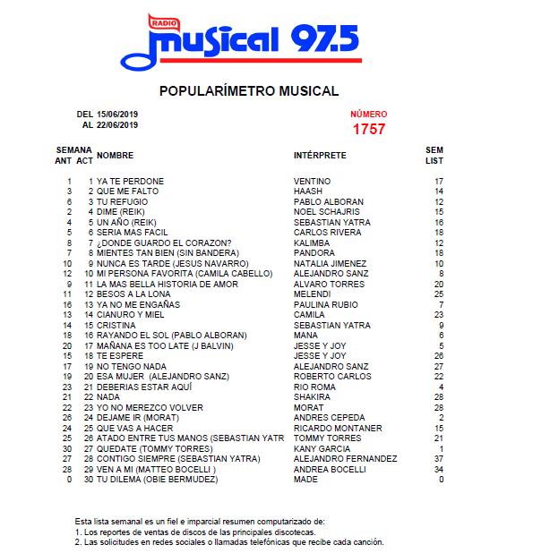 Popularímetro_Musical_1757_web