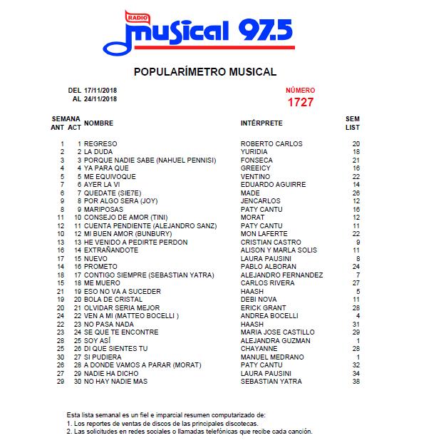 Popularímetro_Musical_1727_web