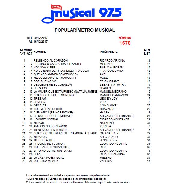 Popularímetro_Musical_1678_web