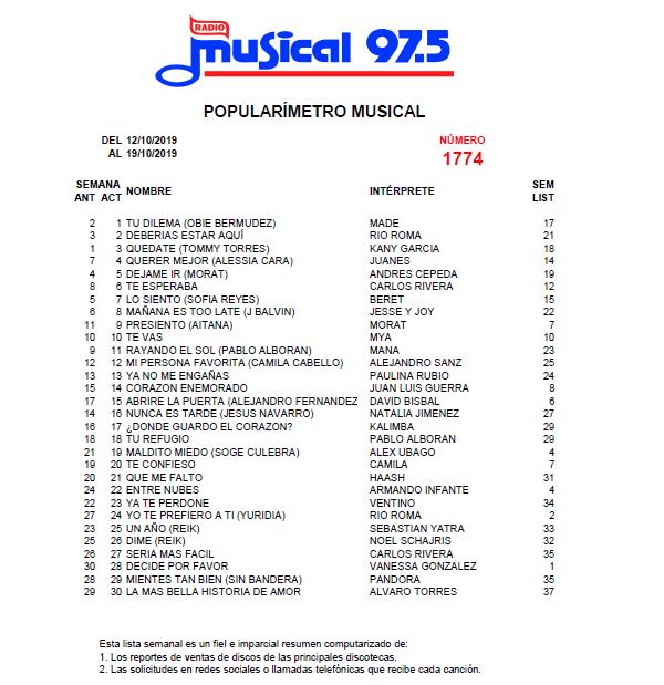 Popularímetro_Musical_1774_web