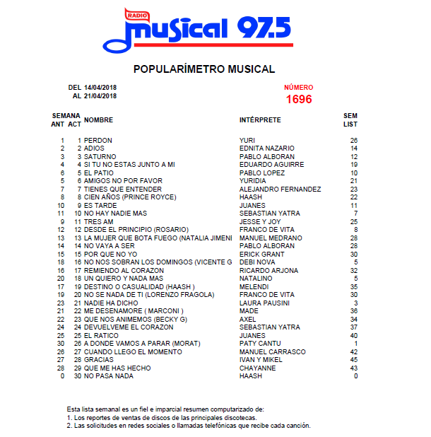 Popularímetro_Musical_1696_web