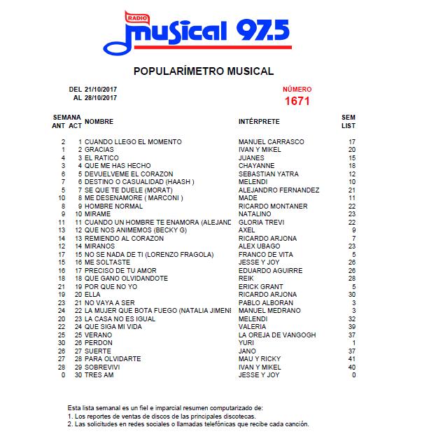 Popularímetro_Musical_1671_web