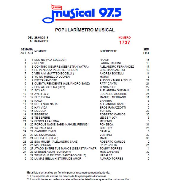 Popularímetro_Musical_1737_web