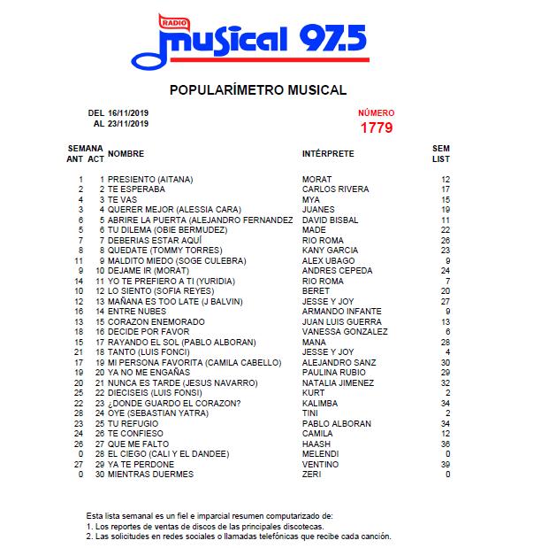 Popularímetro_Musical_1779_web