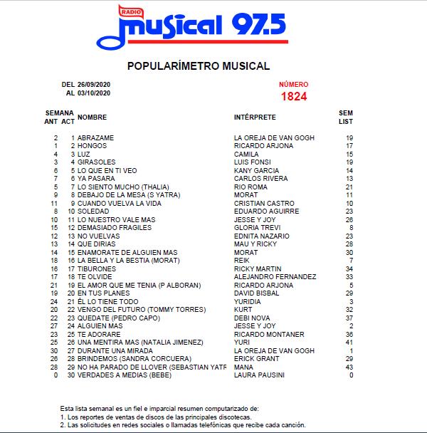 Popularímetro_Musical_1824_web