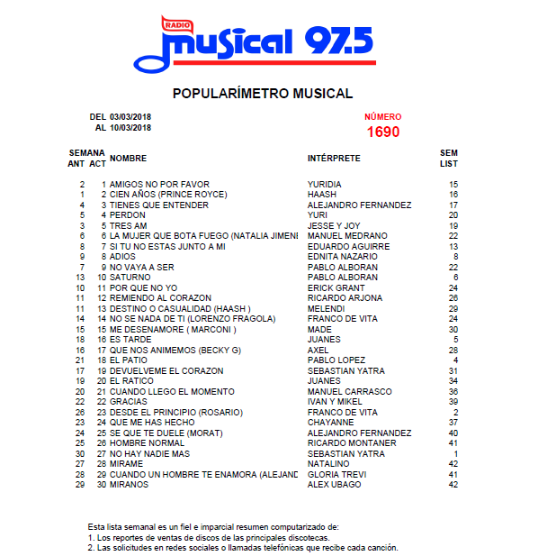 Popularímetro_Musical_1690_web