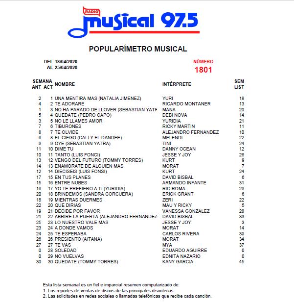 Popularímetro_Musical_1801_web