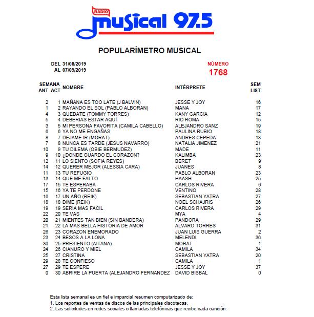 Popularímetro_Musical_1768_web