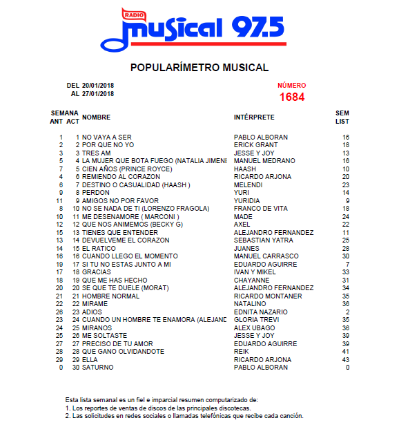 Popularímetro_Musical_1684_web