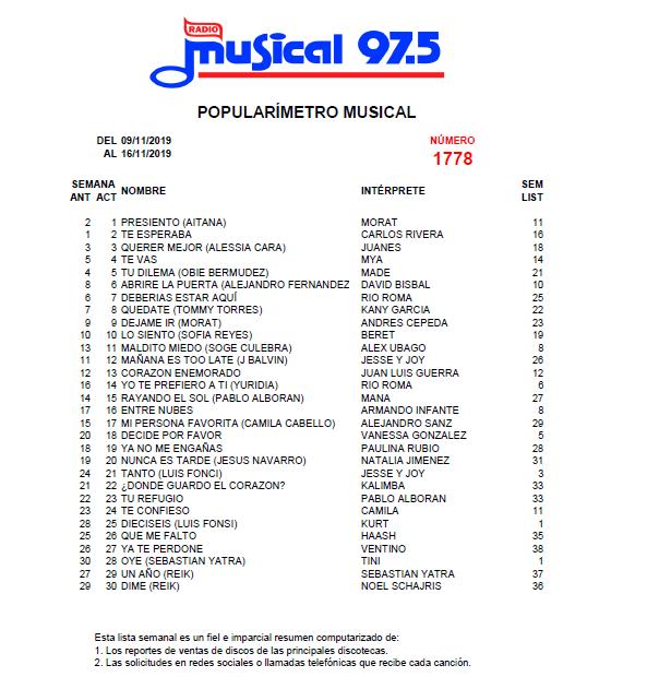 Popularímetro_Musical_1778_web