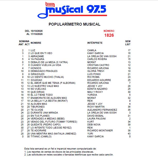 Popularímetro_Musical_1826_web