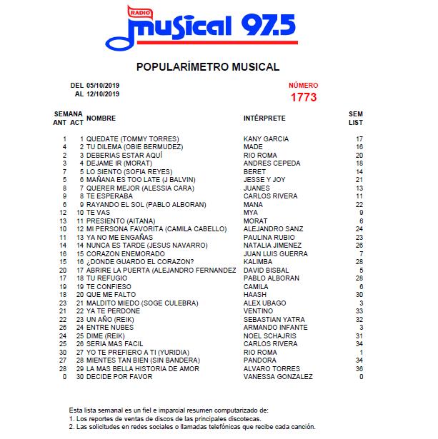 Popularímetro_Musical_1773_web