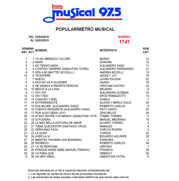 Popularímetro_Musical_1741_web