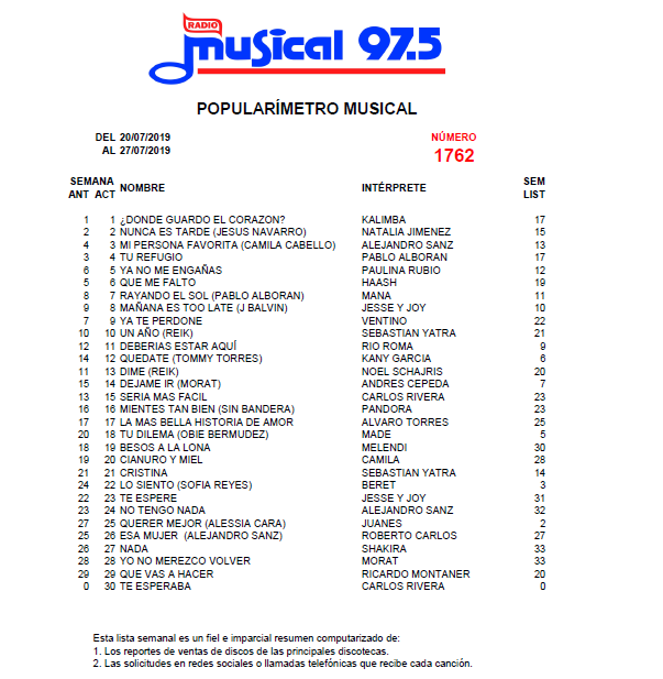 Popularímetro_Musical_1762_web