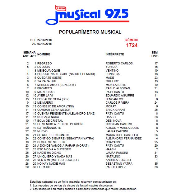 Popularímetro_Musical_1724_web