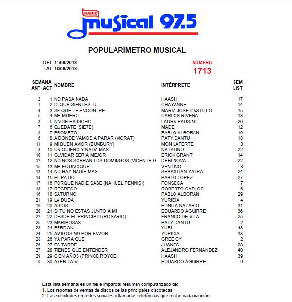 Popularímetro_Musical_1713_web