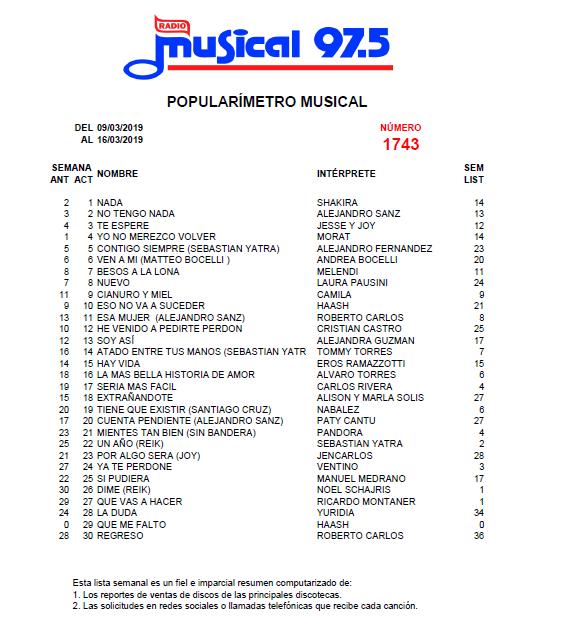Popularímetro_Musical_1743_web