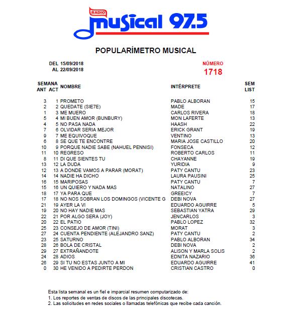Popularímetro_Musical_1718_web
