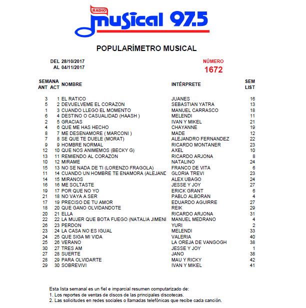 Popularímetro_Musical_1672_web