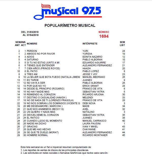 Popularímetro_Musical_1694_web