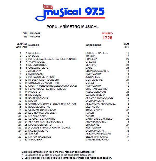 Popularímetro_Musical_1726_web
