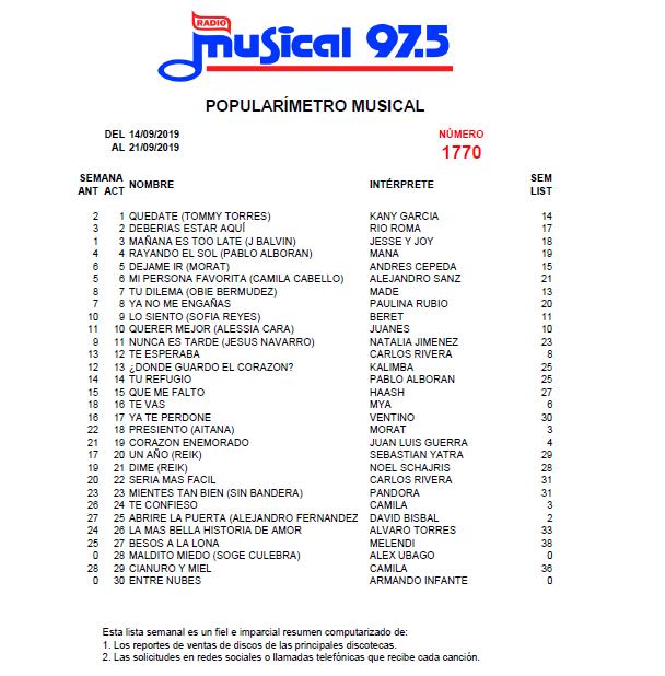 Popularímetro_Musical_1770_web