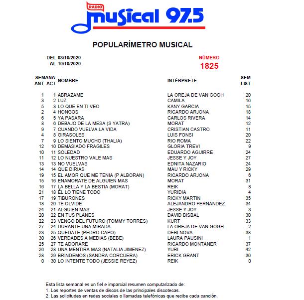 Popularímetro_Musical_1825_web