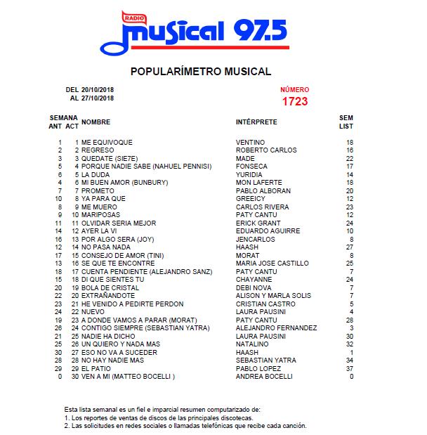 Popularímetro_Musical_1723_web