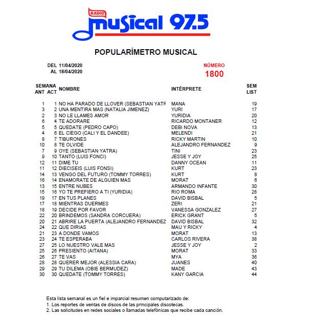 Popularímetro_Musical_1800_web