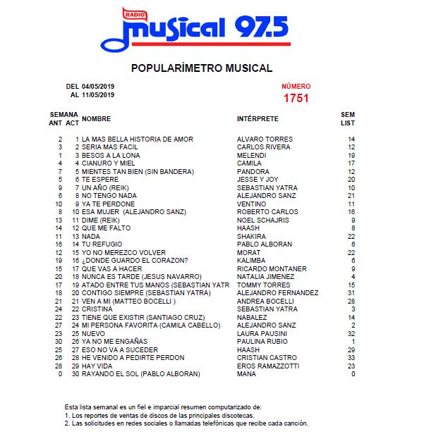 Popularímetro_Musical_1751_web