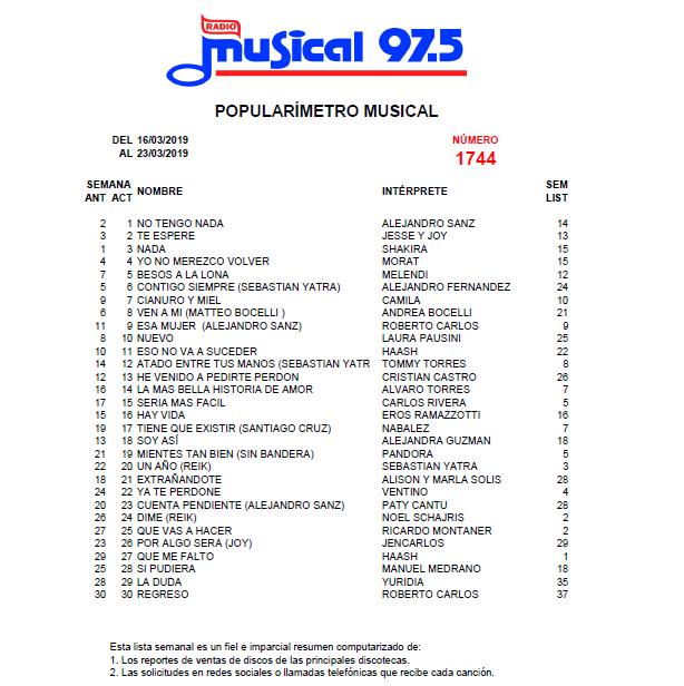 Popularímetro_Musical_1744_web