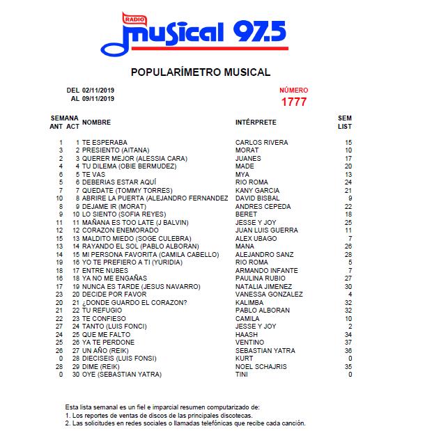 Popularímetro_Musical_1777_web