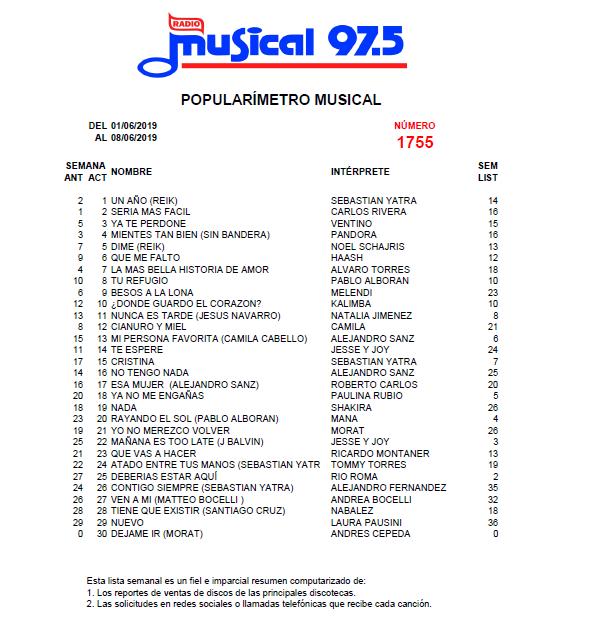 Popularímetro_Musical_1755_web