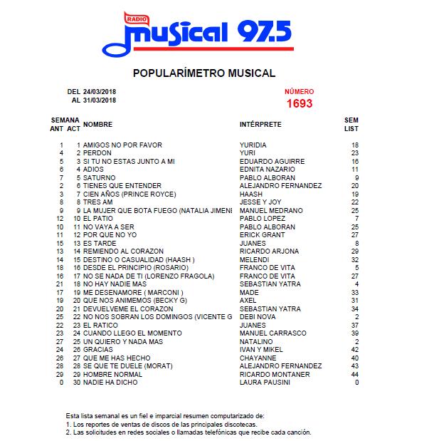Popularímetro_Musical_1693_web